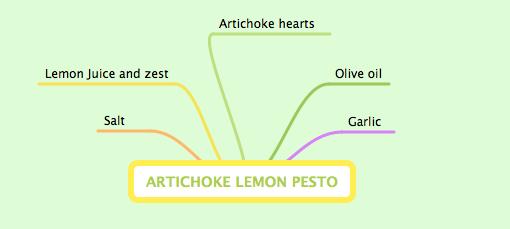 ArtichokeLemonPesto PNG